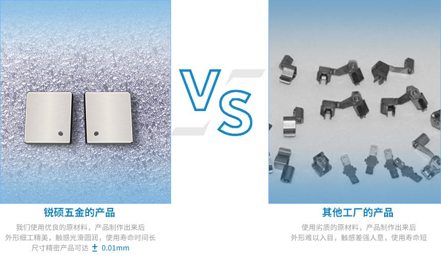 产品对比(图)